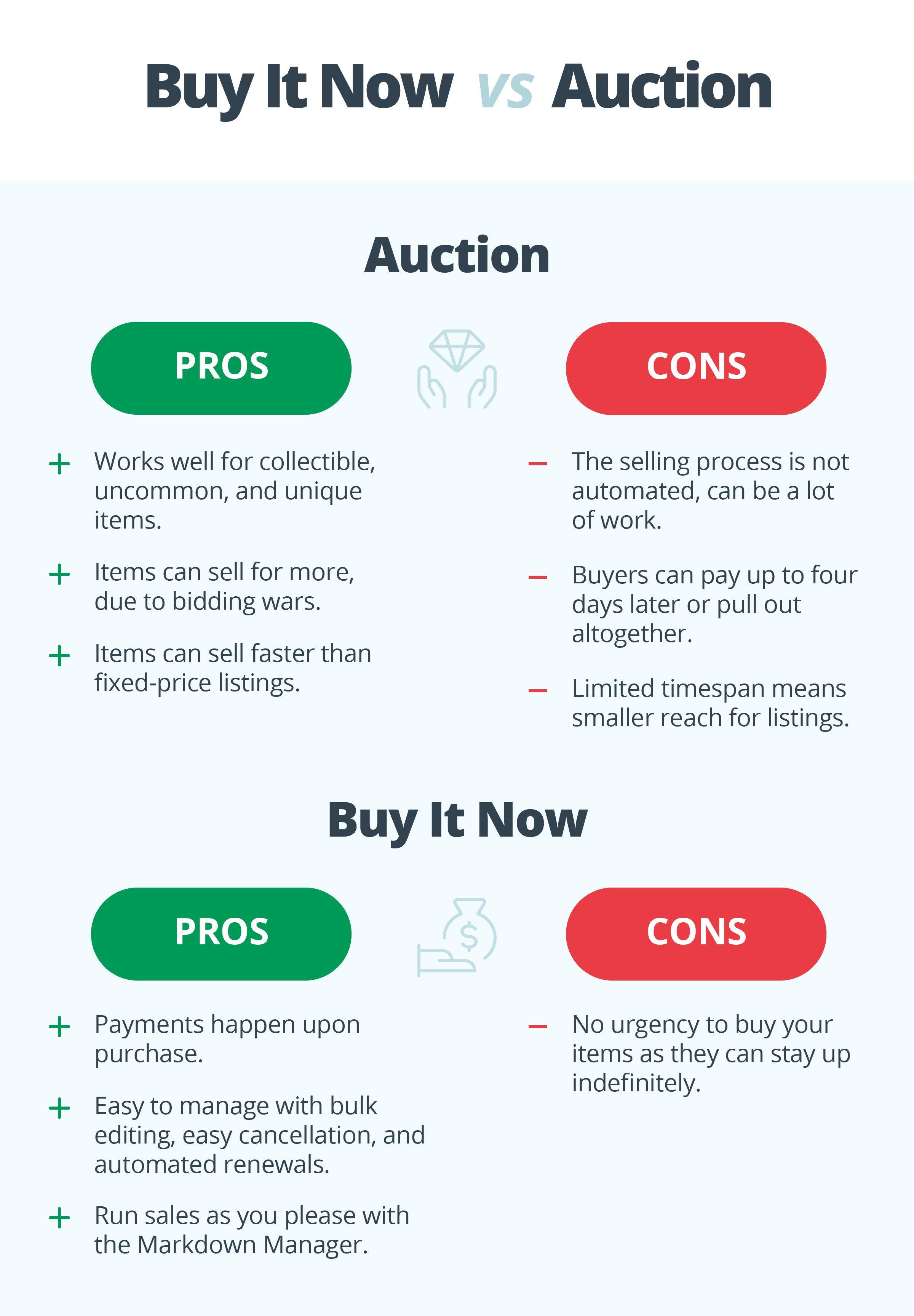 eBay - But It Now vs Auction