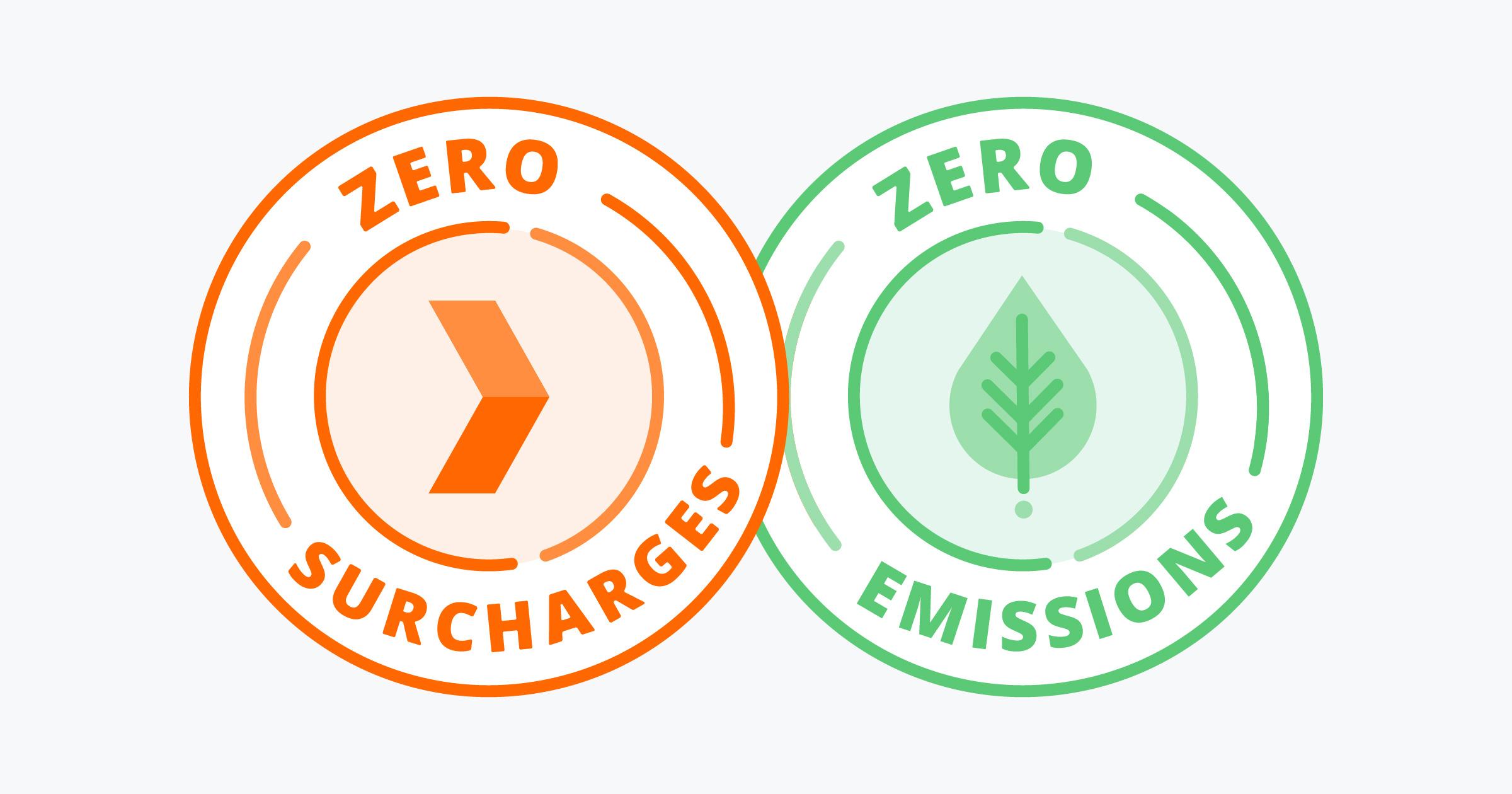 Sendle Zero Surcharges